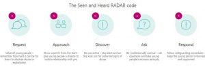 RADAR code