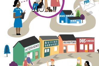 illustration of shops and services