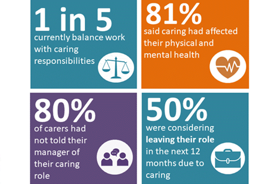 Carers feelings about caring.